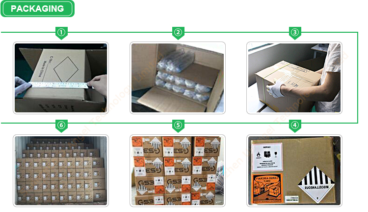 Our products Packaging